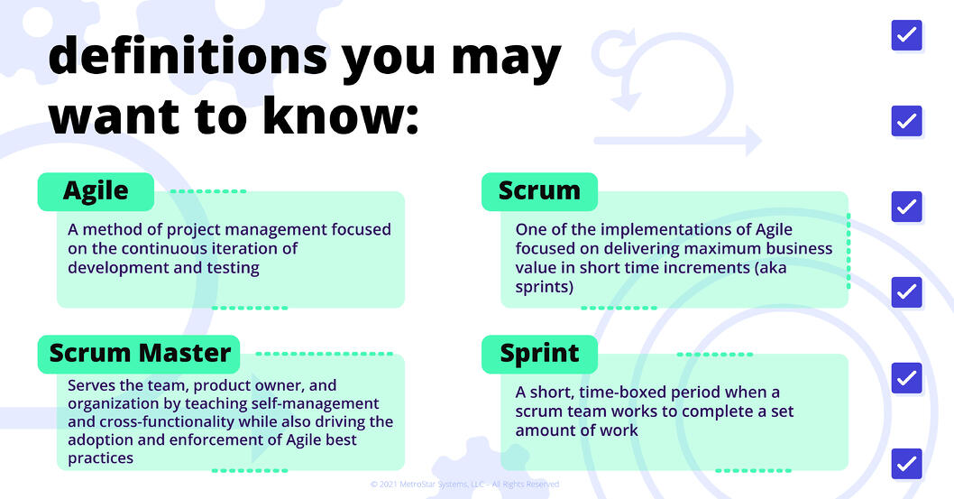 Agile definitions for scrum, scrum master, and sprint