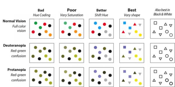 color design map